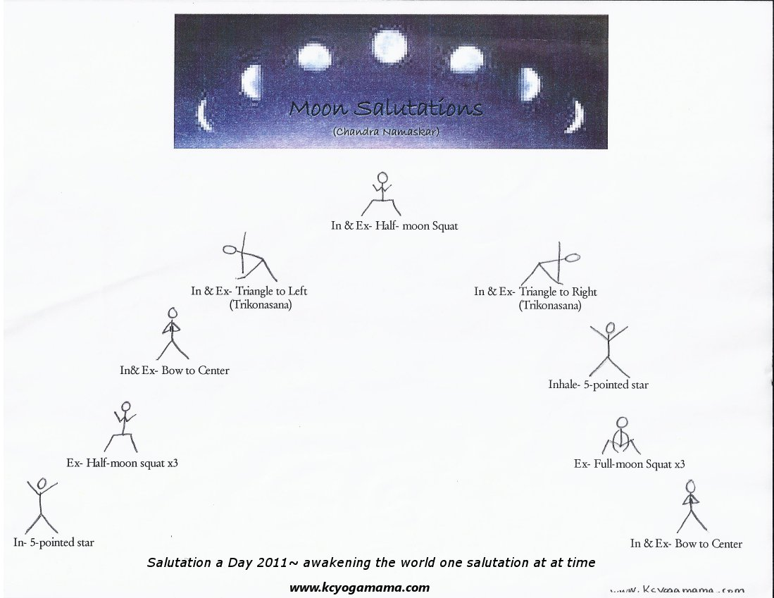 New Moon New Beginnings Salutation A Day 2011